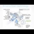 AirTec Habanero II akkumulátoros légtisztító E-Nano filterrel, Vasember dizájnnal